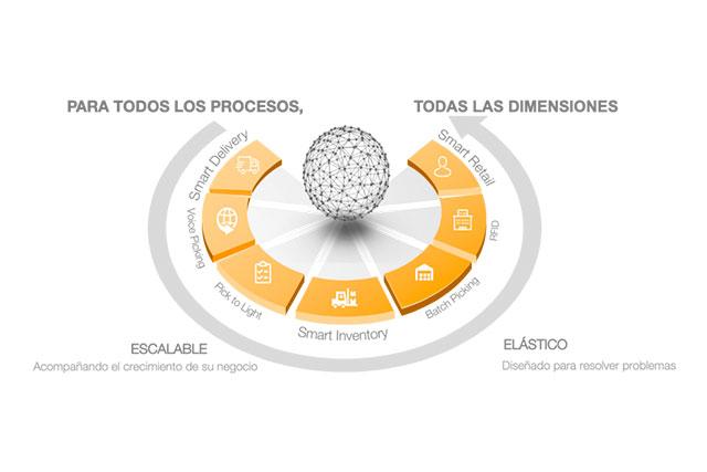 Cómo-optimizar-operaciones-logísticas-modernas-B1