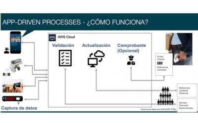 ¿Cómo optimizar operaciones logísticas modernas?